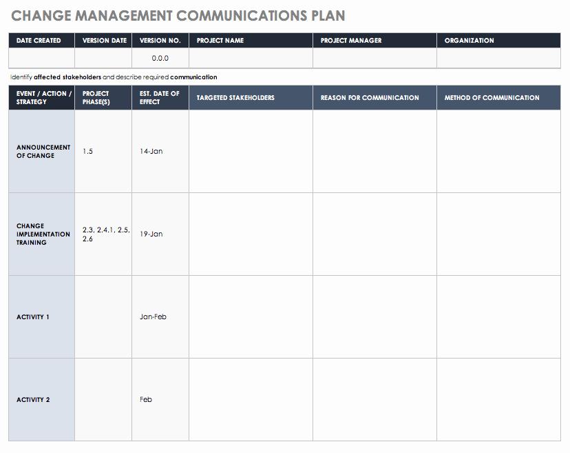 Change Management Communication Plan Template Awesome Free Business Impact Analysis Templates Smartsheet