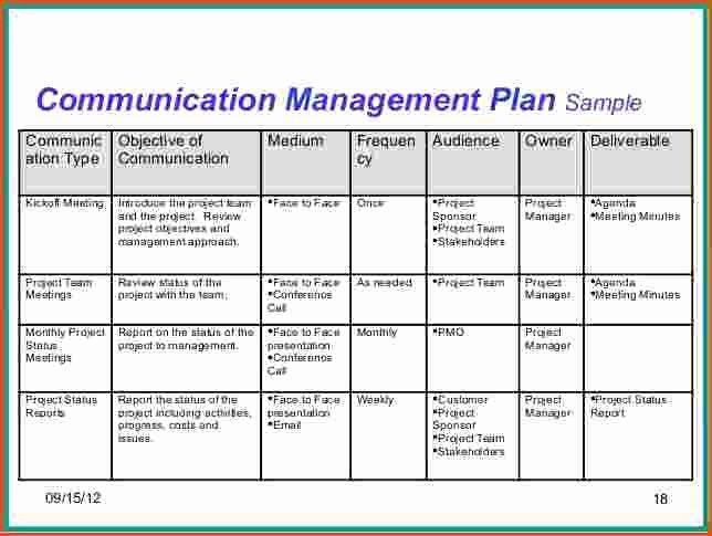 Change Management Communication Plan Template Elegant Munication Plan Example