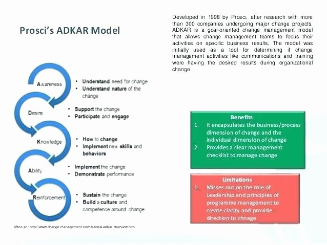 Change Management Communication Plan Template Elegant organizational Change Management Plan Template Change Plan