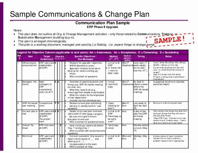 Change Management Communication Plan Template Elegant Training Munication Plan Retail Management Training