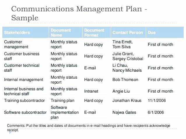 Change Management Communication Plan Template Inspirational Munication Management Plan Template Project