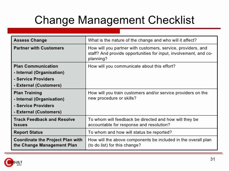 Change Management Communication Plan Template Inspirational Transition & Transformation Change