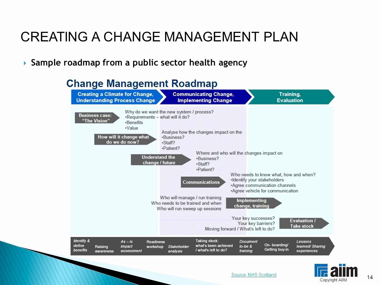 Change Management Communication Plan Template New Change Management Plan Example Template with It