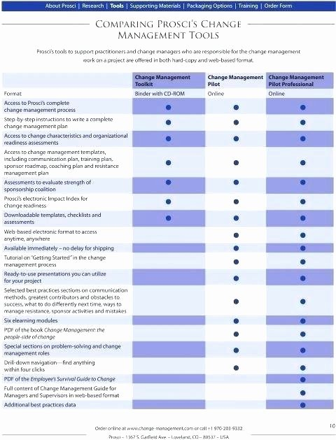 Change Management Communication Plan Template New Change Management Plan Template Pdf Change Management