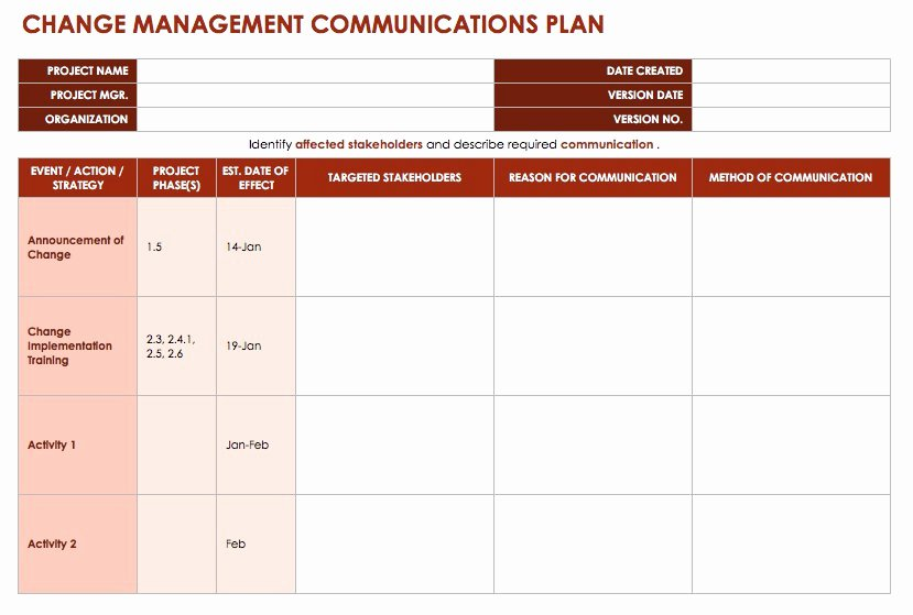 Change Management Communication Plan Template New Free Change Management Templates