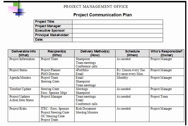 Change Management Communication Plan Template Unique Munication Plan Template