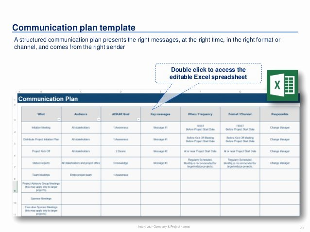 Change Management Plan Template Best Of Change Management toolbox In Editable Powerpoint