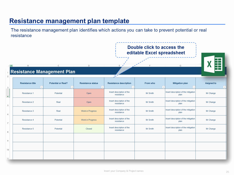 Change Management Plan Template Inspirational Change Management toolkit Including Models Plans