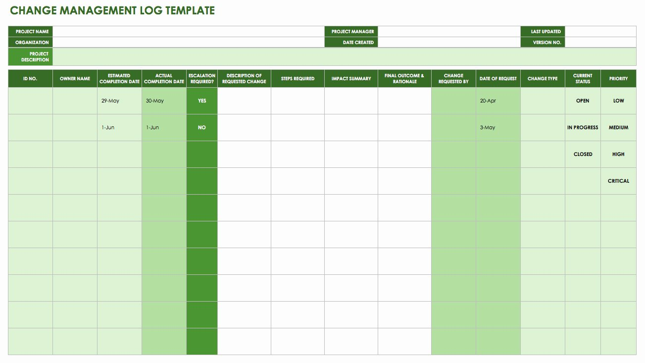Change Management Plan Template Luxury Free Change Management Templates