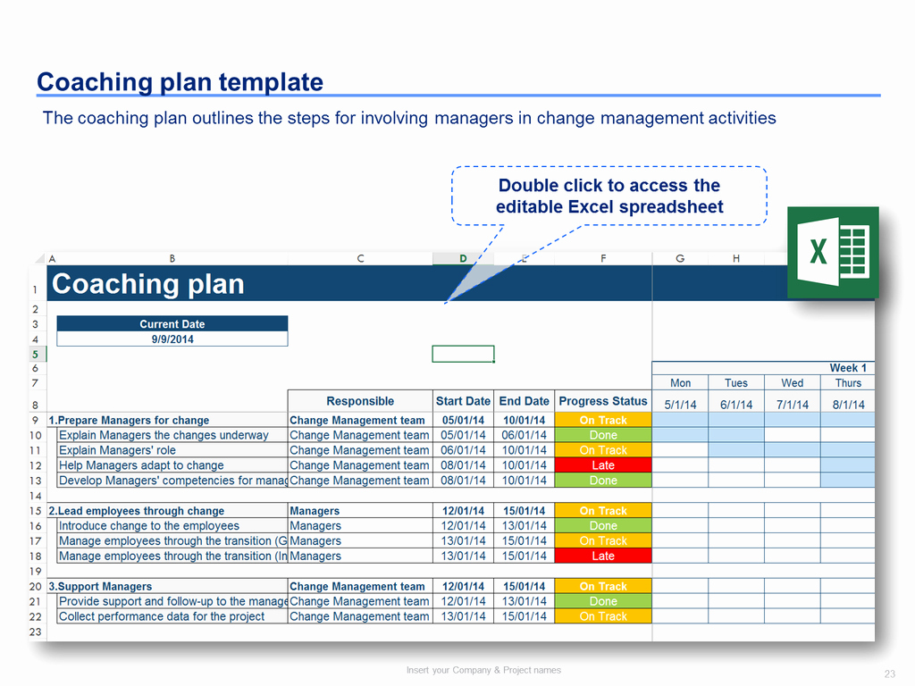 Change Management Template Excel Inspirational Change Management toolkit Including Models Plans