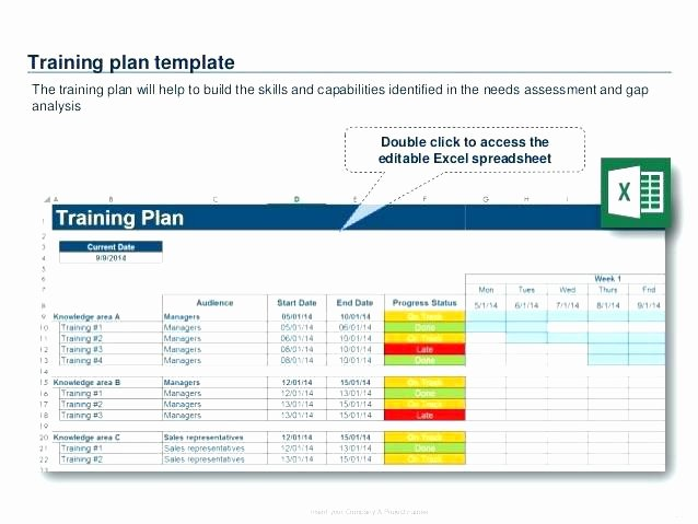 Change Management Template Excel Lovely Change Management Template Excel – Haydenmedia
