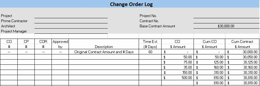 Change order Template for Construction Fresh Free Construction Project Management Templates In Excel