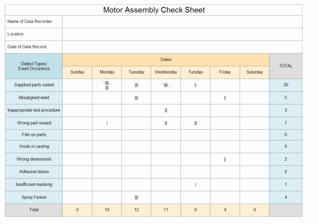Check In Sheet Template Luxury assembly Check Sheet