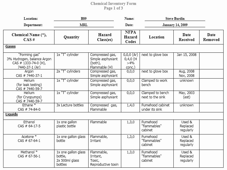 Chemical Inventory List Template Fresh 13 Free Sample Chemical Inventory List Templates