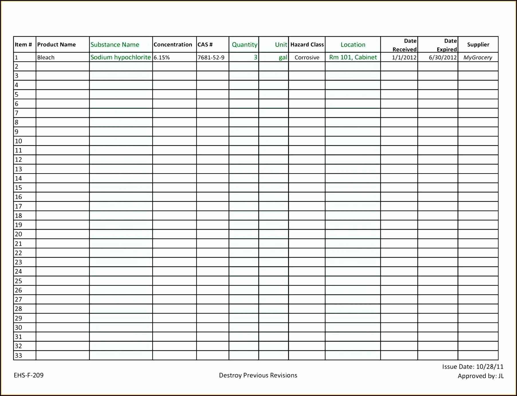 Chemical Inventory List Template Lovely Chemical Inventory List Template