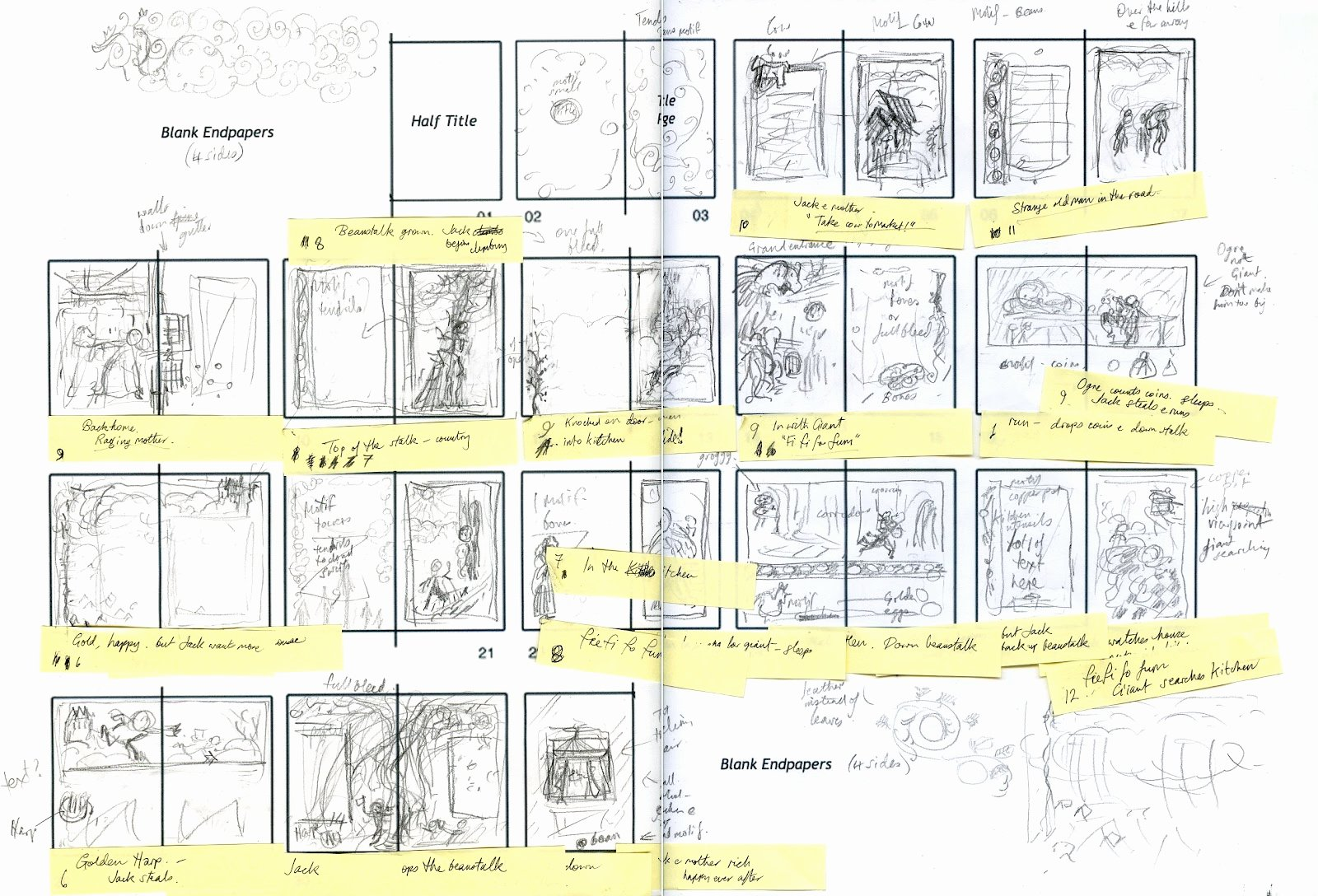 Children Book Layout Template Elegant Picture Book Basics Sketches and Layout Words &