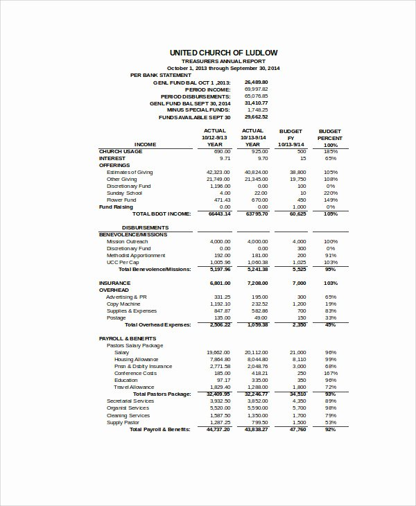 Church Financial Report Template Awesome 10 Annual Report Templates Free Sample Example format