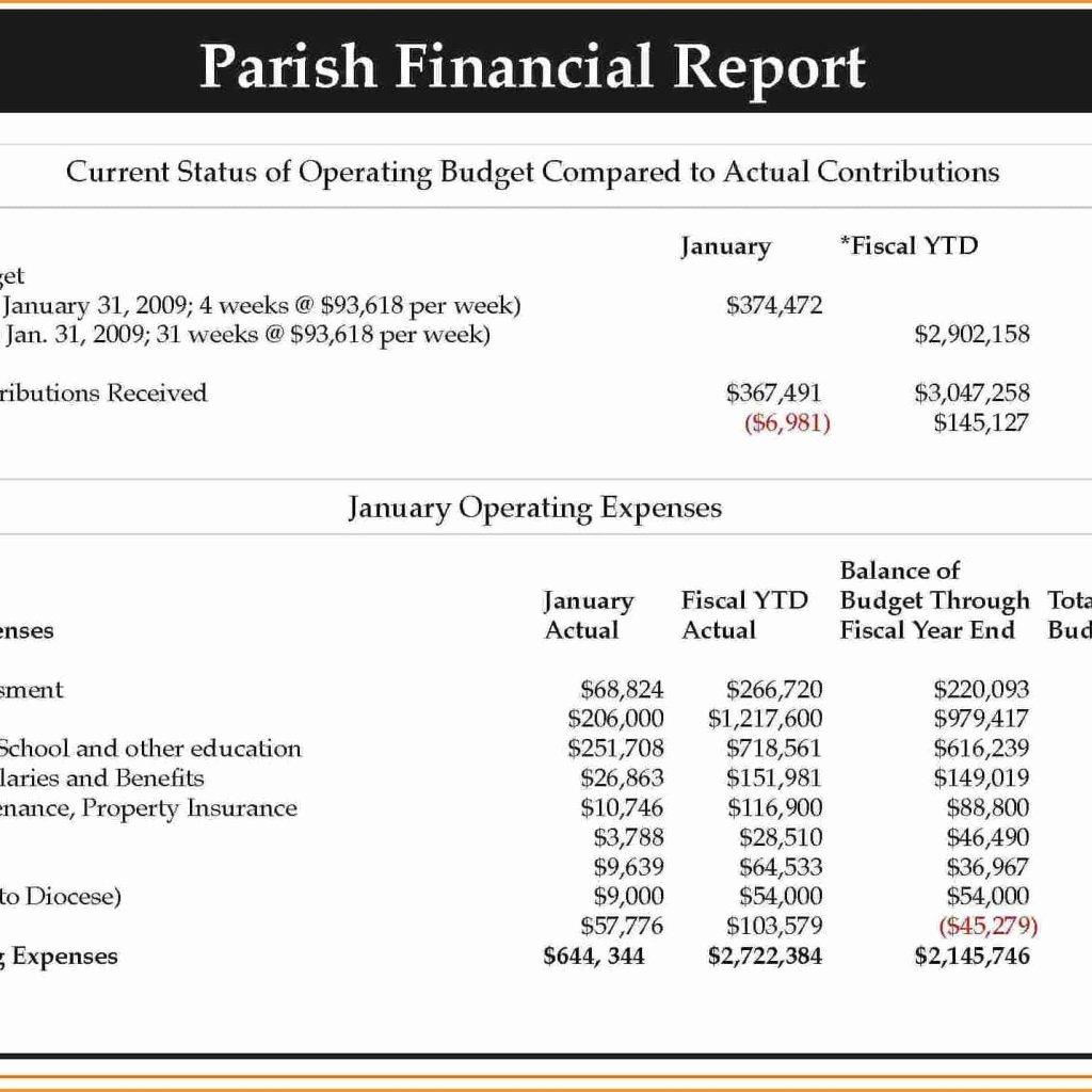Church Financial Report Template Best Of 3 4 Example Balance Sheet