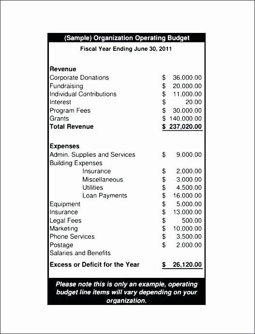Church Financial Report Template Best Of Church Financial Report Template Luxury Operating Bud