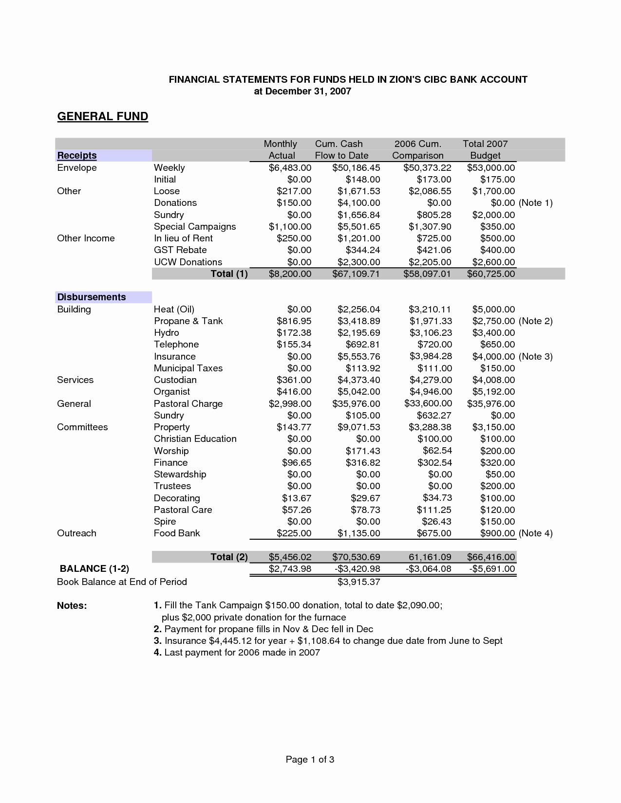 Church Financial Statements Template Elegant 19 Best Of Sample Church Bud Worksheet Monthly