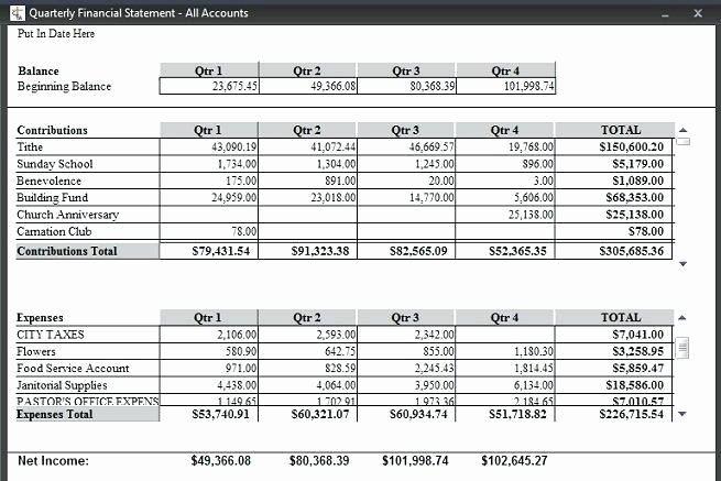 Church Financial Statements Template Lovely 6 Sample Church Financial Statement Template Irpens