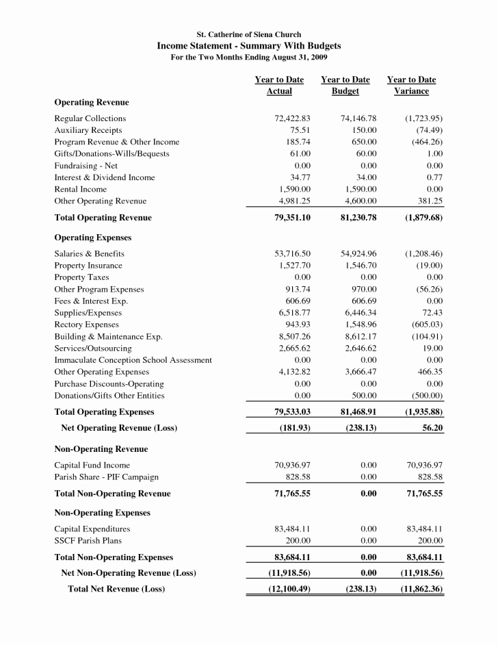 Church Financial Statements Template New Sample Church Financial Statement In E Statement