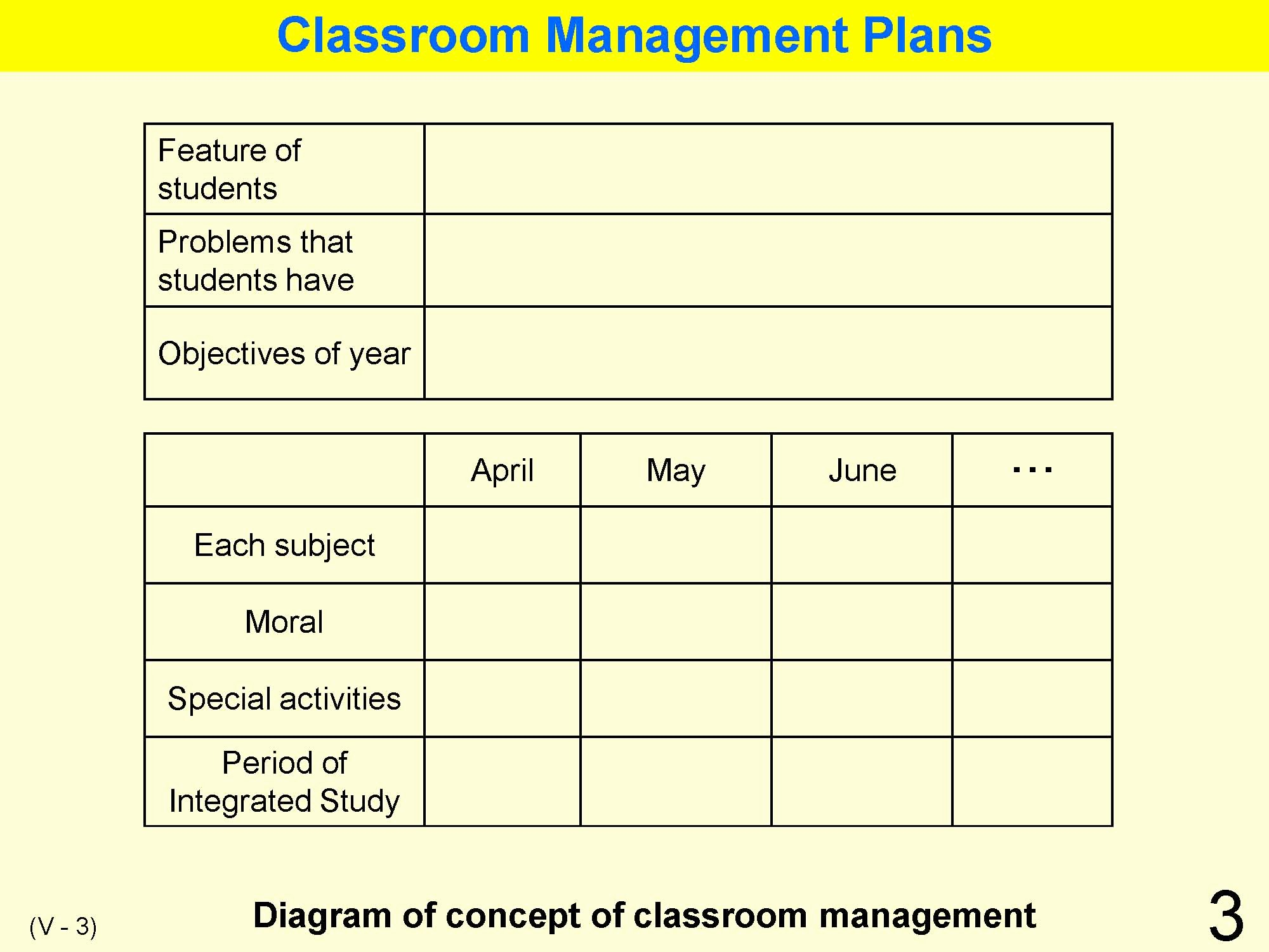 Classroom Management Plan Template Elementary Unique Educational System & Practice In Japan