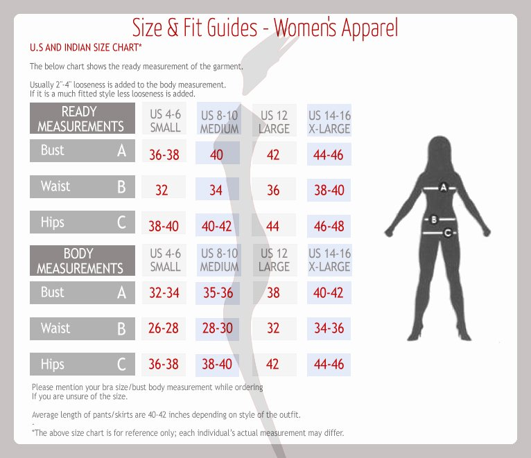 Clothing Size Chart Template Fresh Indian Suit Measurements Chart Indian attire for Women