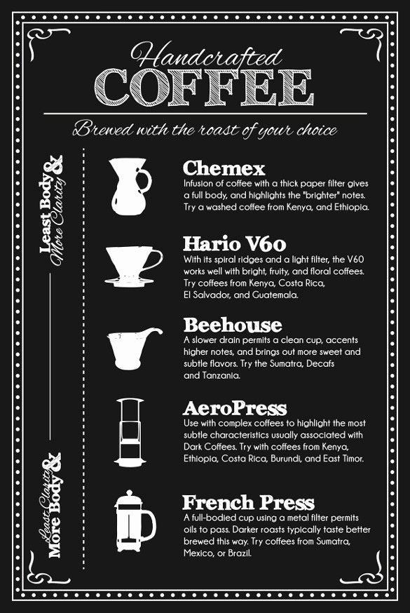 Coffee Shop Menu Template Luxury 20 Coffee Menu Templates – Free Sample Example format