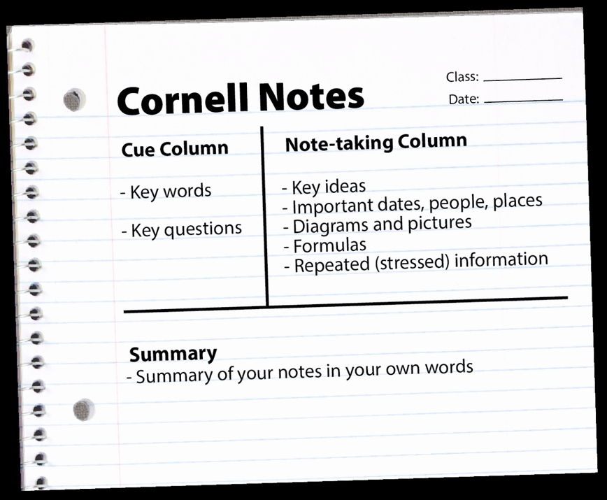 College Note Taking Template Beautiful the Cornell Method