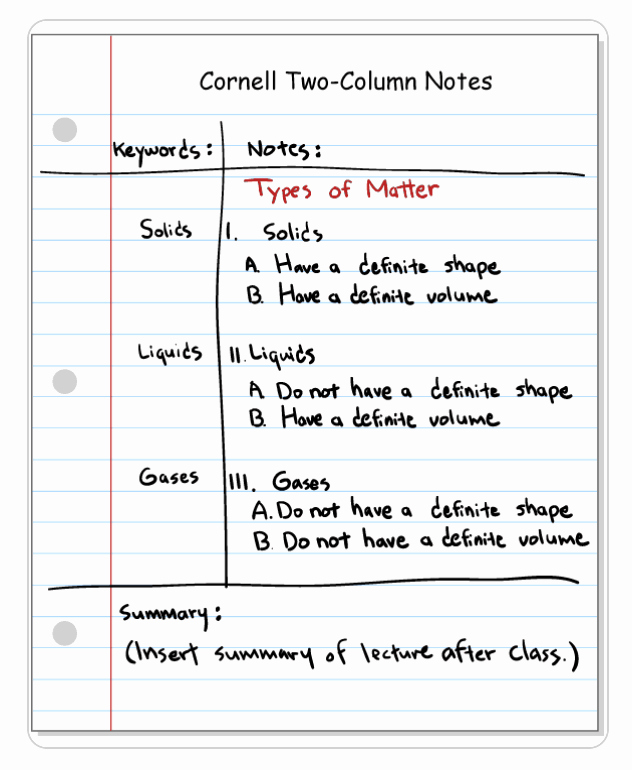 College Note Taking Template Beautiful Tips & tools to Improve Student Notetaking Skills