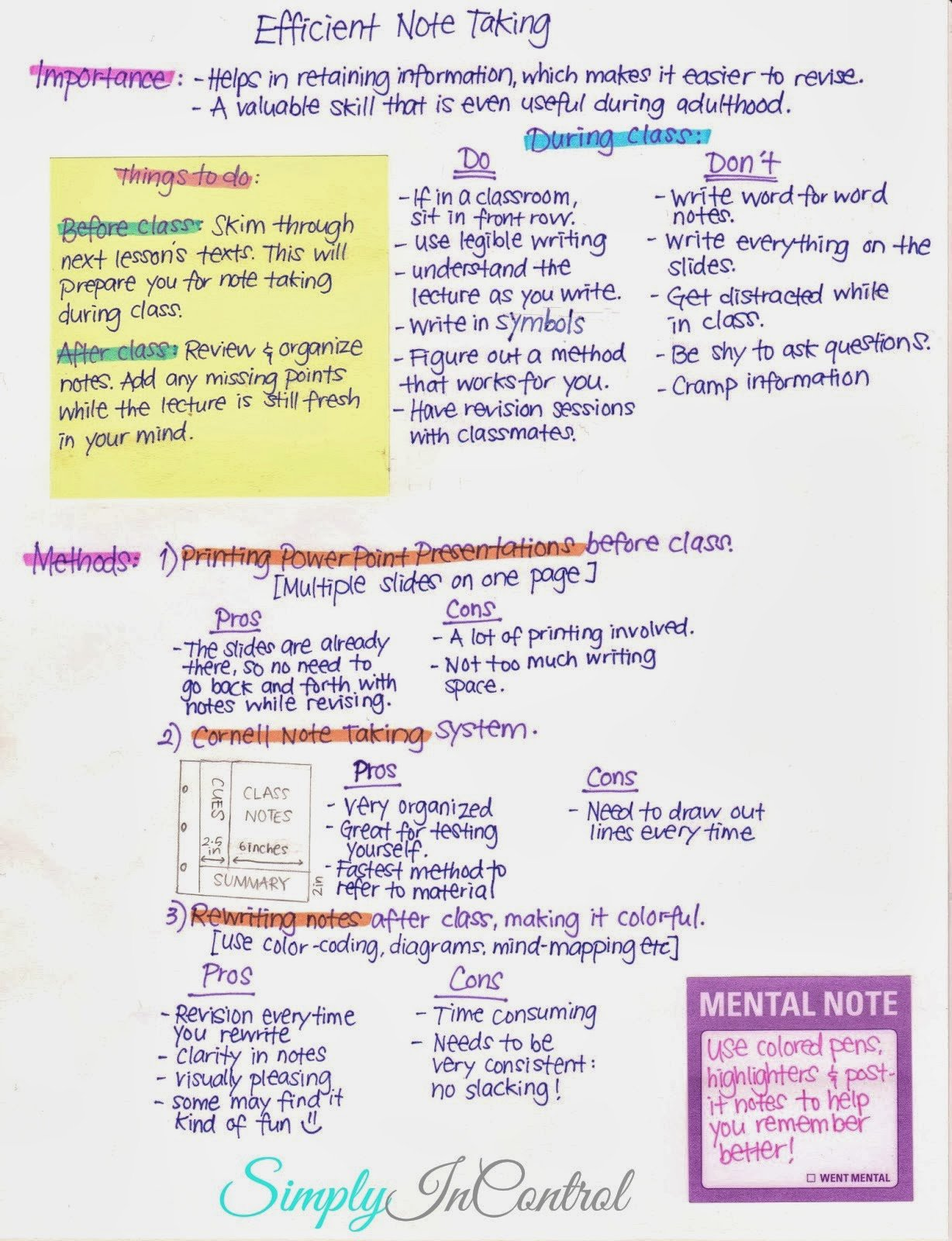College Note Taking Template Best Of Test and Note Taking Strategies