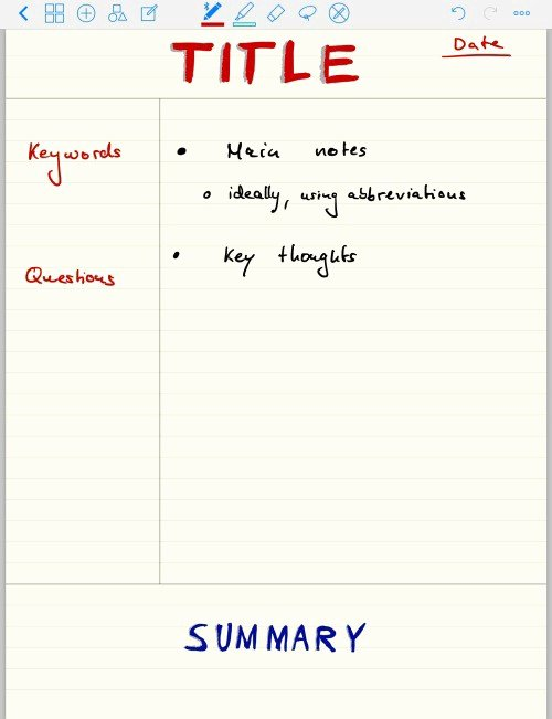College Note Taking Template Fresh the Best Note Taking Methods – Goodnotes Blog