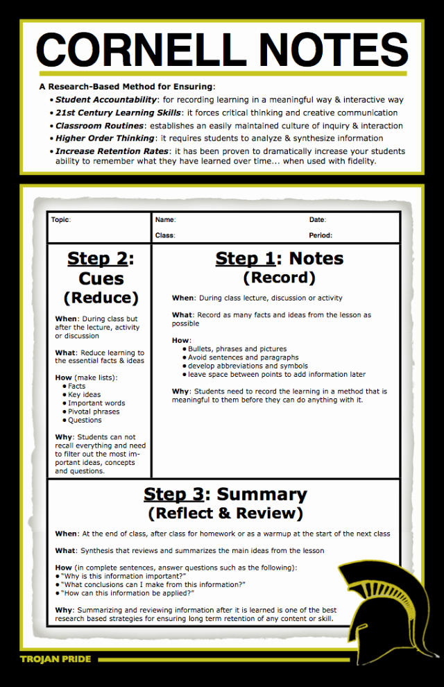 College Note Taking Template Unique Revisiting Cornell Notes An Effective Note Taking Method