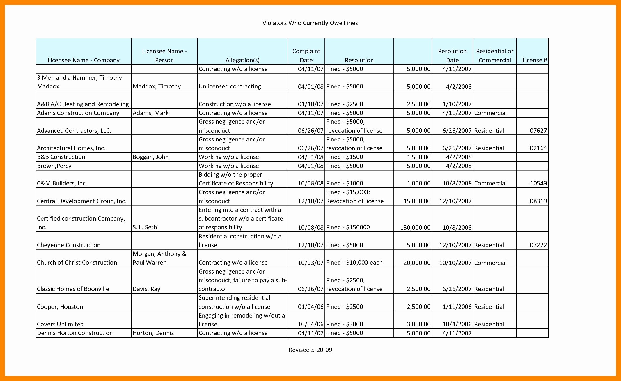 Commercial Construction Punch List Template Best Of Construction Punch List Template