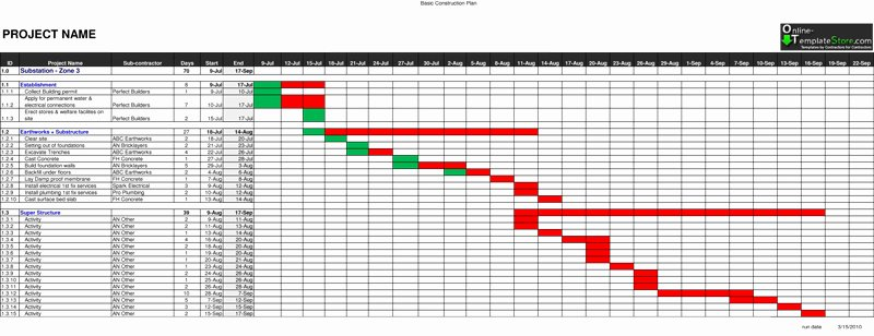 Commercial Construction Schedule Template Beautiful Free Templates Construction Template Store