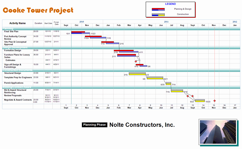 Commercial Construction Schedule Template Best Of Construction Schedule Templates Mercial Construction