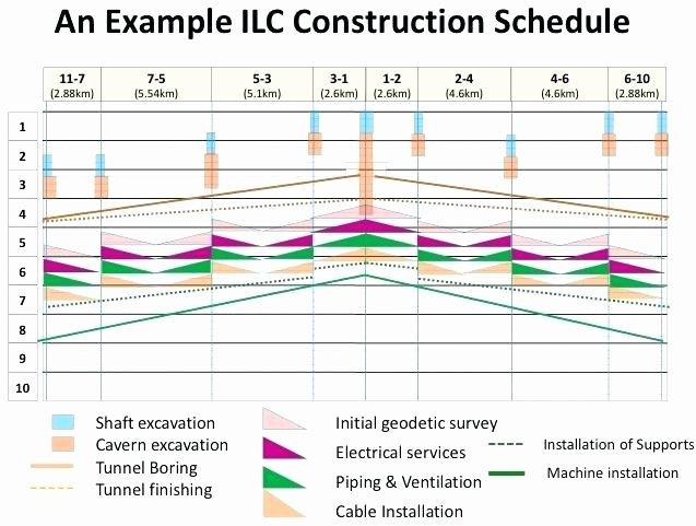 Commercial Construction Schedule Template Elegant Construction Project Implementation Plan Template It
