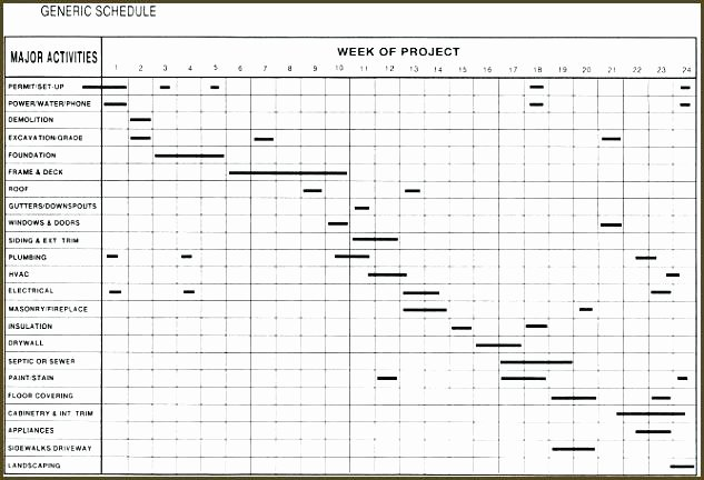 Commercial Construction Schedule Template Elegant Draw Schedule Excel Construction Schedule Free Excel