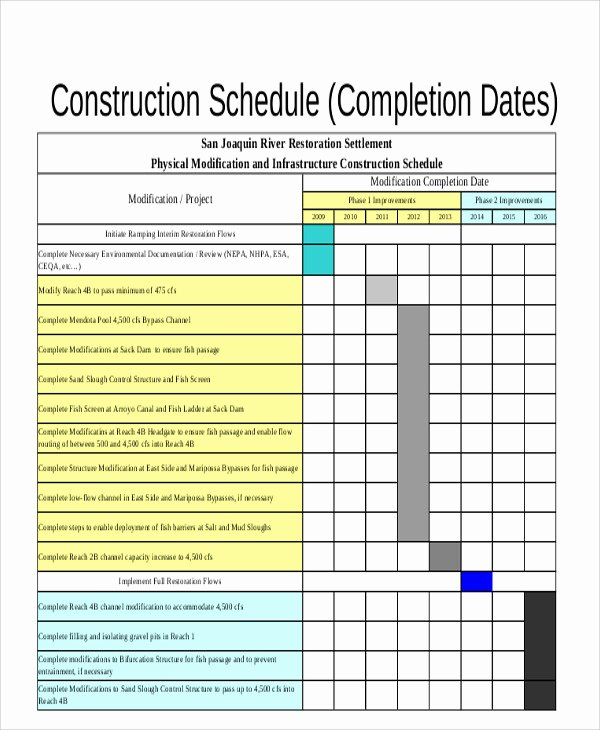 construction schedule template sample
