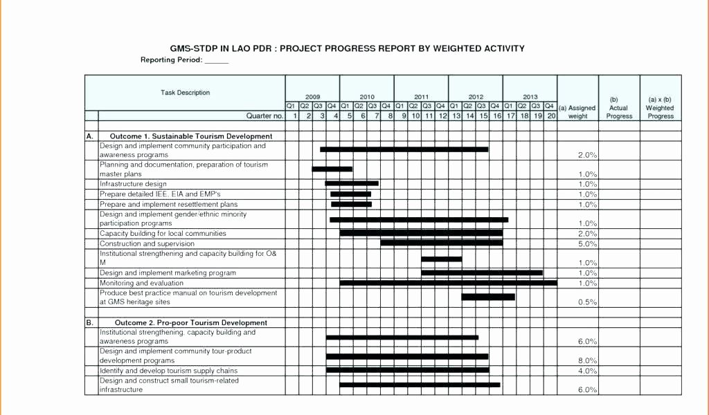 Commercial Construction Schedule Template New Sample Construction Draw Schedule Template Mercial