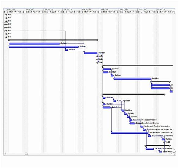 Commercial Construction Schedule Template Unique 5 Construction Timeline Templates Doc Excel