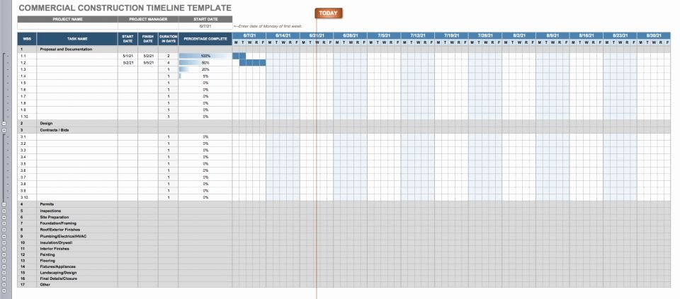 Commercial Construction Schedule Template Unique Construction Timeline Template Collection