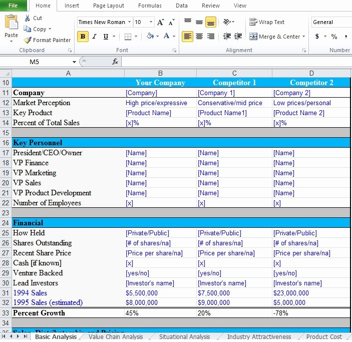 Competitive Analysis Template Excel Awesome Petitive Analysis Example Template Excel Tmp