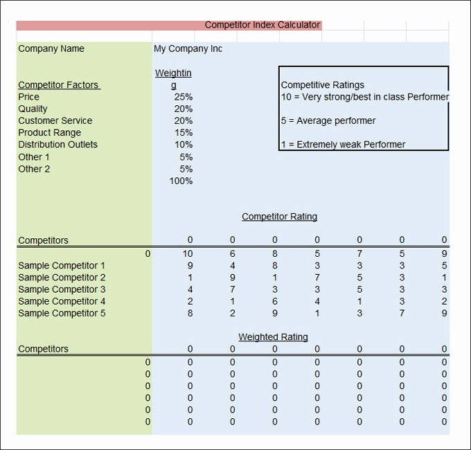 Competitive Analysis Template Excel Beautiful 20 Petitive Analysis Templates Pdf Doc