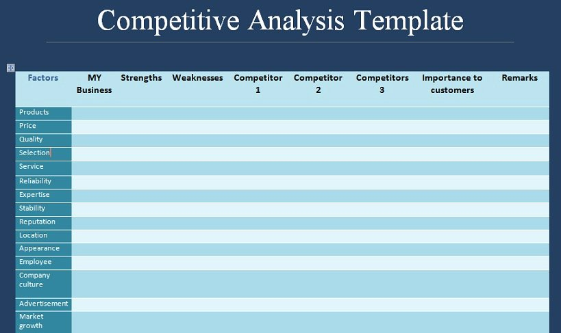 Competitive Analysis Template Excel Beautiful Get Petitive Analysis Template
