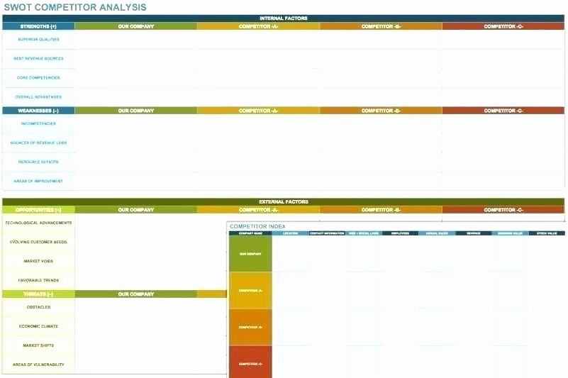 Competitive Analysis Template Excel Beautiful Petitor Analysis Template Xls Excel Impact Petitive