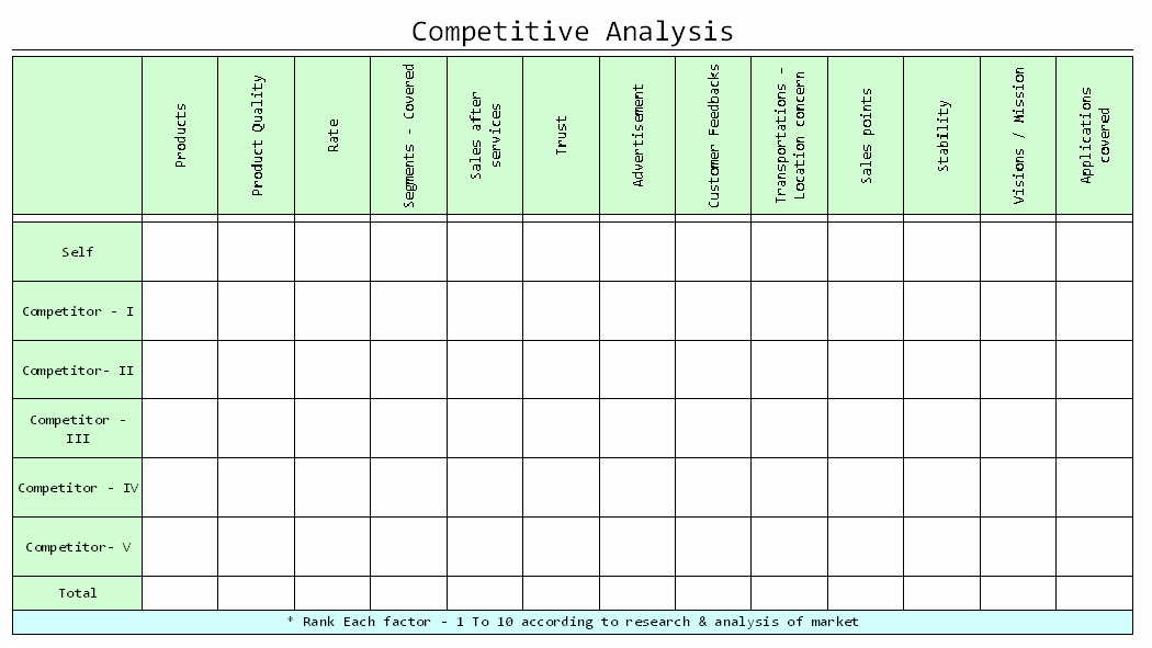 Competitive Analysis Template Excel Best Of Petitive Analysis format Samples