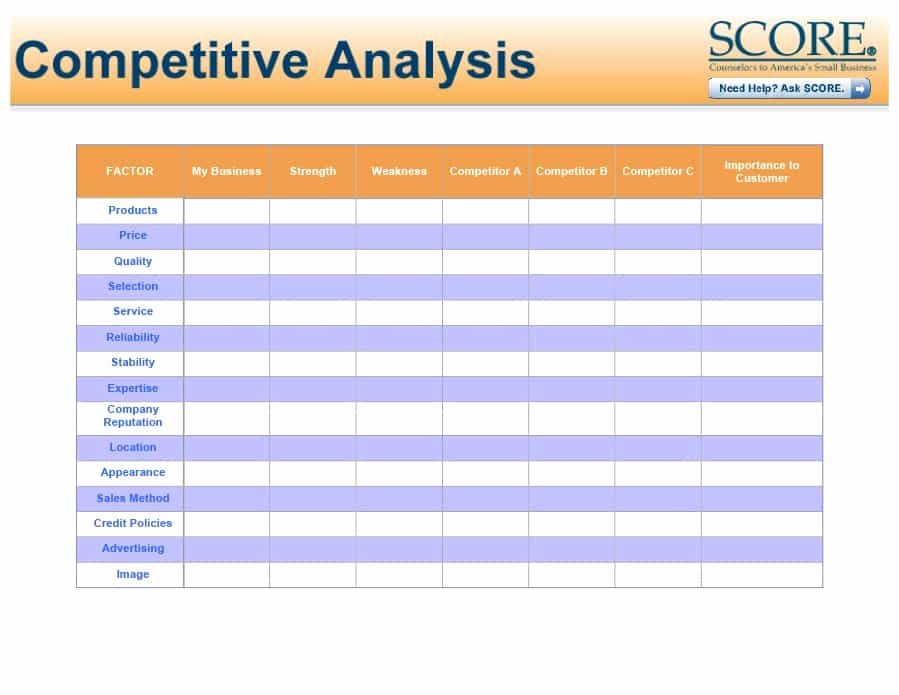 Competitive Analysis Template Excel Best Of Petitive Analysis Templates 40 Great Examples [excel