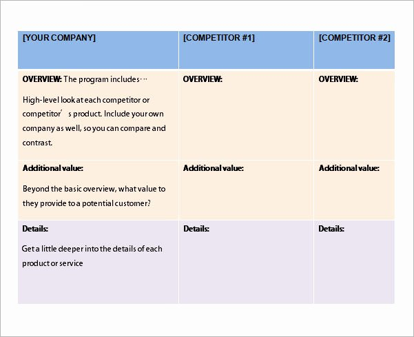 Competitive Analysis Template Excel Elegant 20 Sample Petitive Analysis Templates Pdf Word